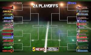 State Playoff rules