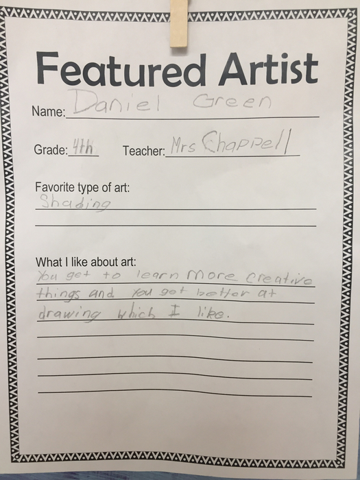 Daniel's Featured Artist Profile.